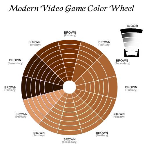 Push Button B 187 Modern Video Game Color Wheel